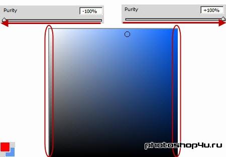 Принцип работы Purity (Чистота цвета)