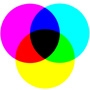 Цветовая модель и цветовой режим CMYK