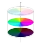 Цветовая модель и цветовой режим Lab